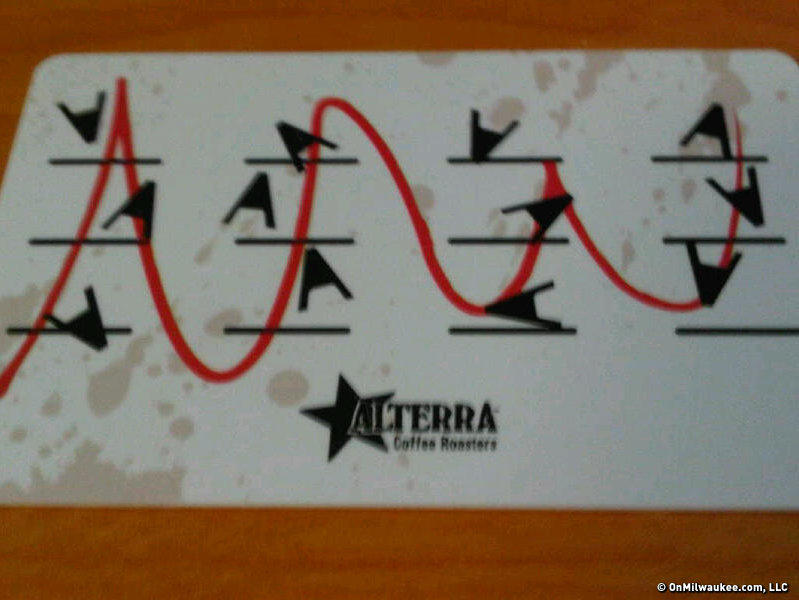 The new Alterra loyalty card.