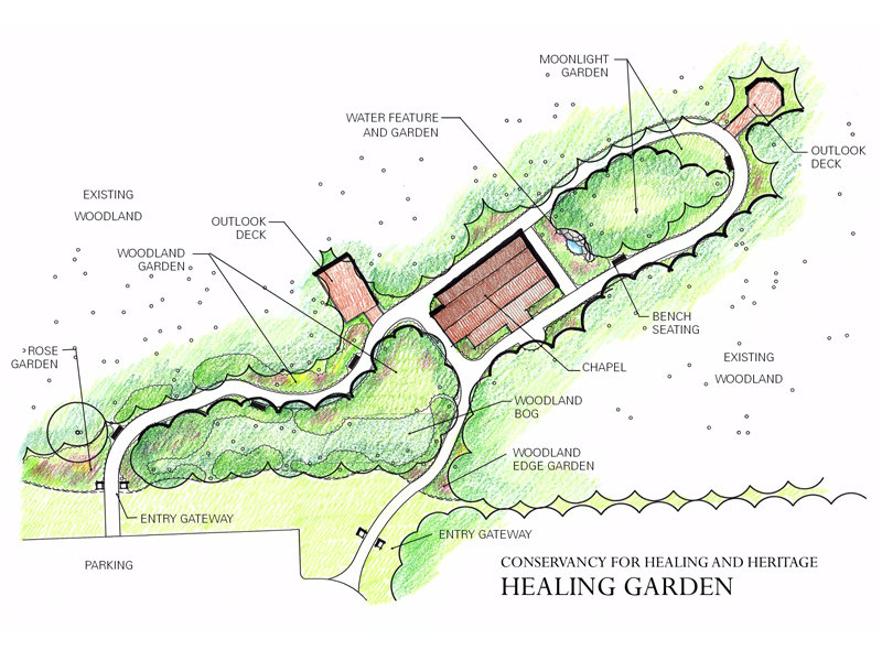 SE Wisconsin\'s 1st independently-owned, public healing garden ...