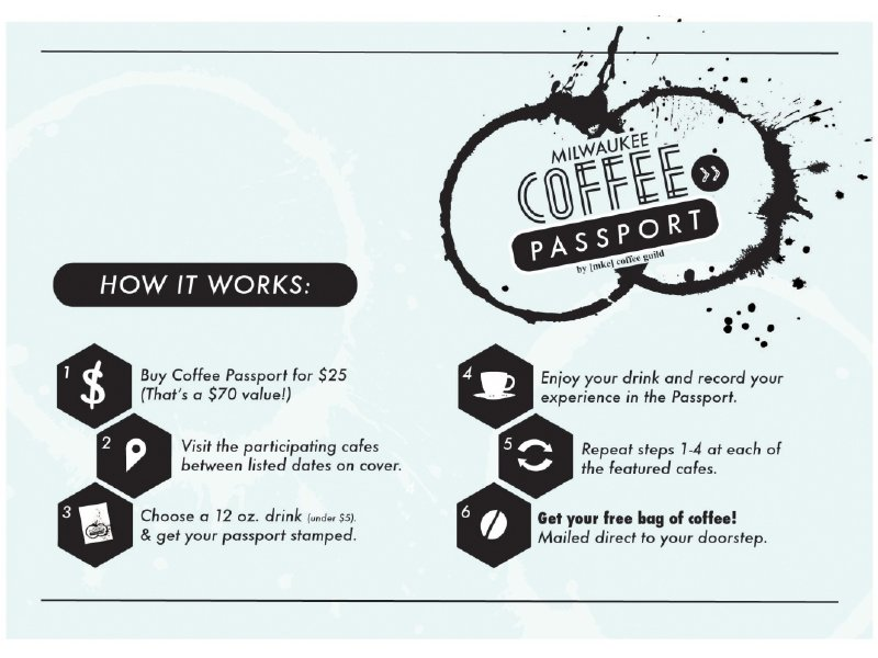 Get your Milwaukee Coffee Passport today!