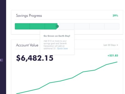 Milwaukee-based Milo wants to make change happen with new savings app