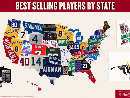 Kobe Bryant, apparently, is the favorite son of all Wisconsin jersey purchasers.